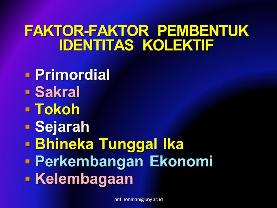 FAKTOR-FAKTOR PEMBENTUK IDENTITAS KOLEKTIF