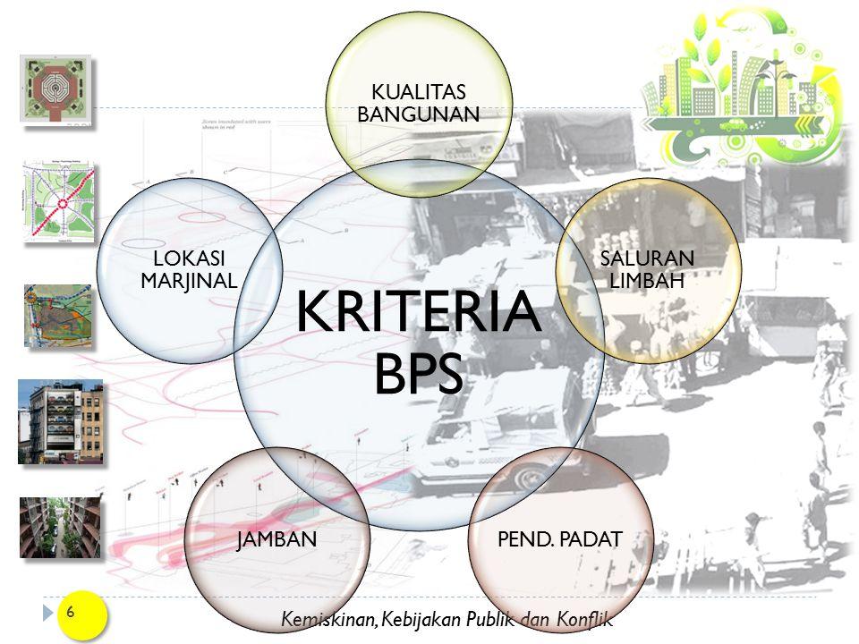 KRITERIA BPS KUALITAS BANGUNAN SALURAN LIMBAH PEND. PADAT JAMBAN LOKASI MARJINAL