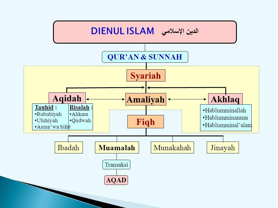 DIENUL ISLAM الدين الإسلامي