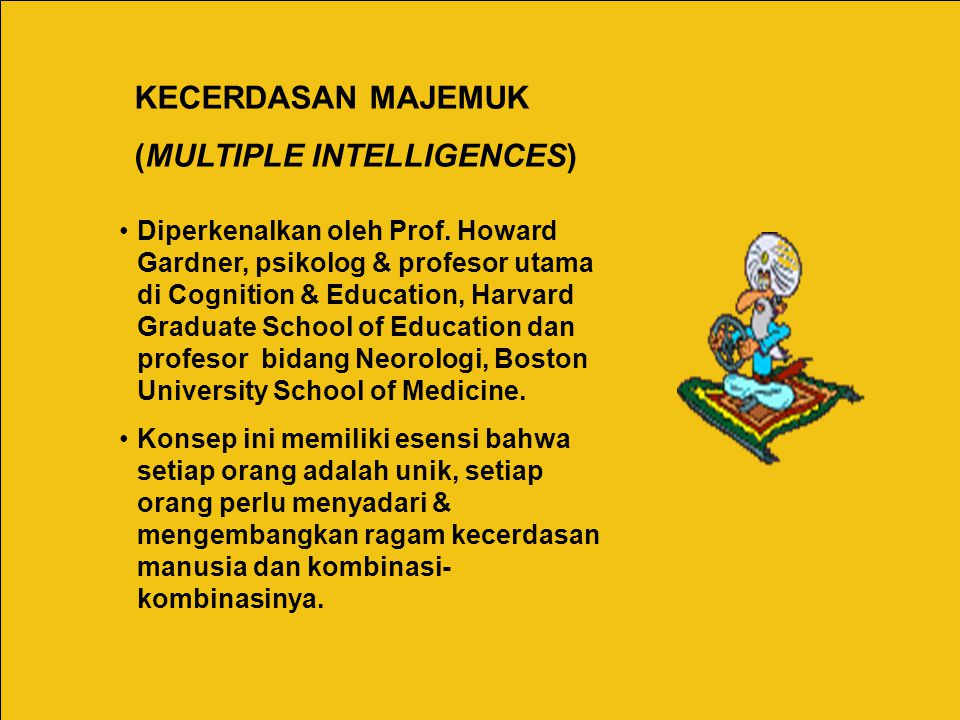 (MULTIPLE INTELLIGENCES)