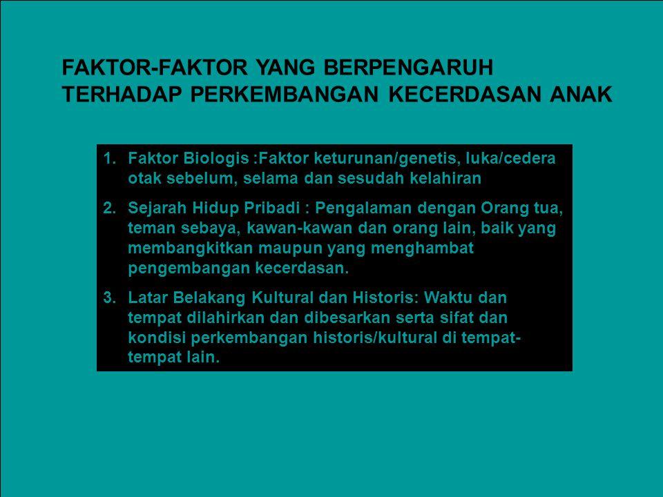 FAKTOR-FAKTOR YANG BERPENGARUH TERHADAP PERKEMBANGAN KECERDASAN ANAK