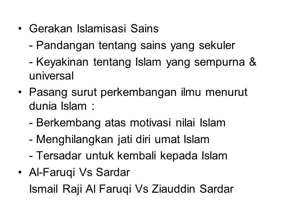 Gerakan Islamisasi Sains