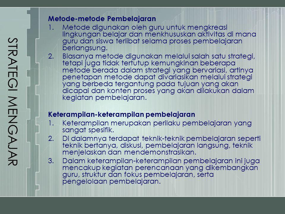 STRATEGI MENGAJAR Metode-metode Pembelajaran