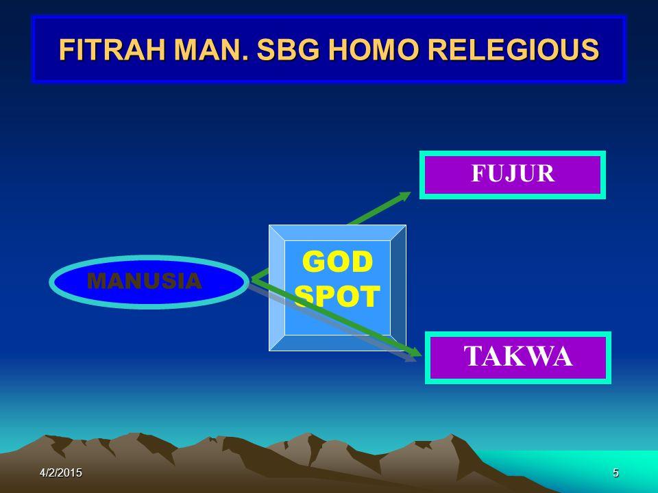 FITRAH MAN. SBG HOMO RELEGIOUS