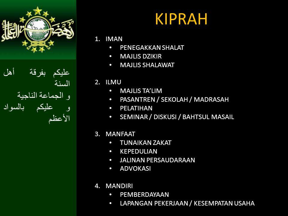 KIPRAH عليكم بفرقة أهل السنة و الجماعة الناجية و عليكم بالسواد الأعظم