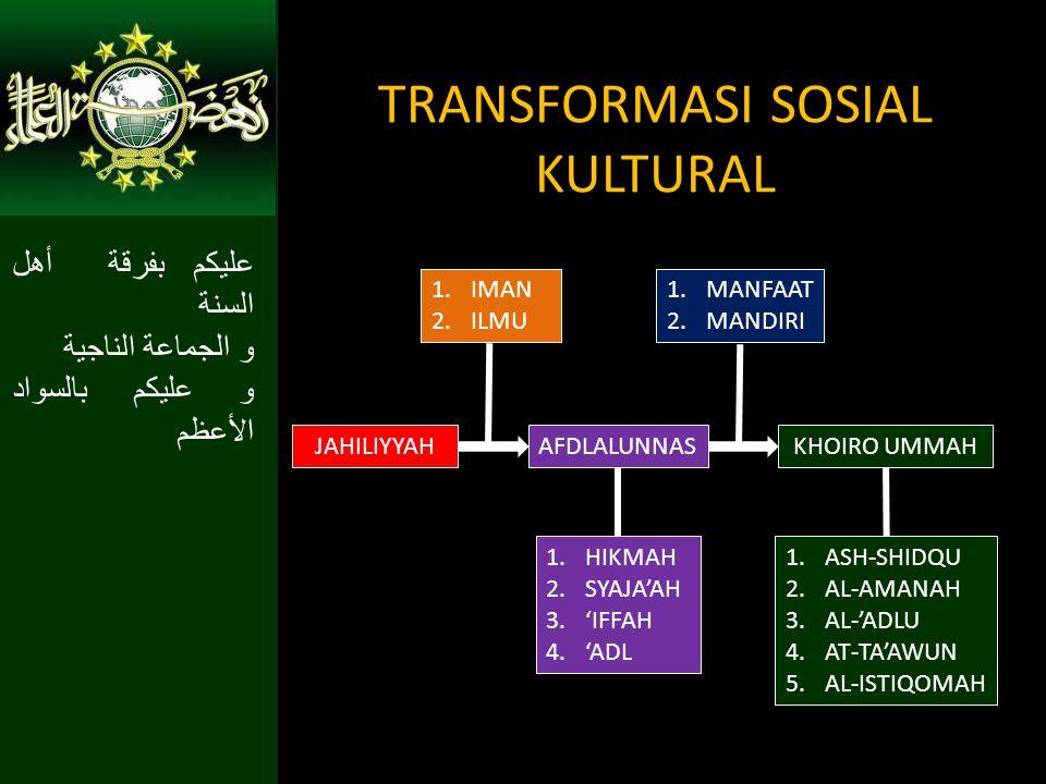 TRANSFORMASI SOSIAL KULTURAL