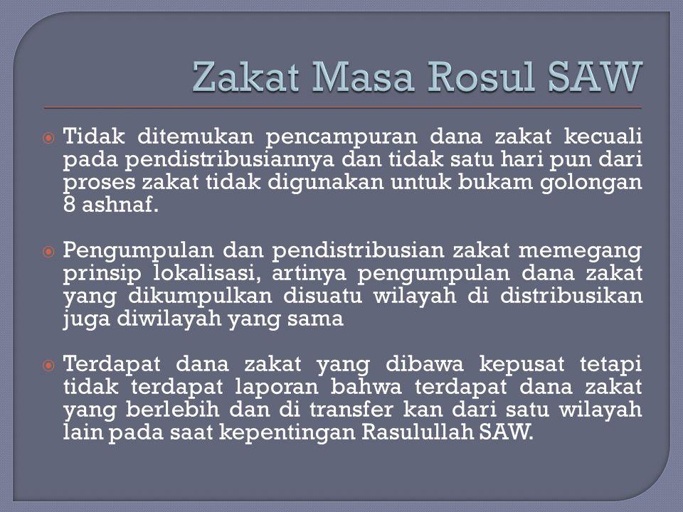 Zakat Masa Rosul SAW