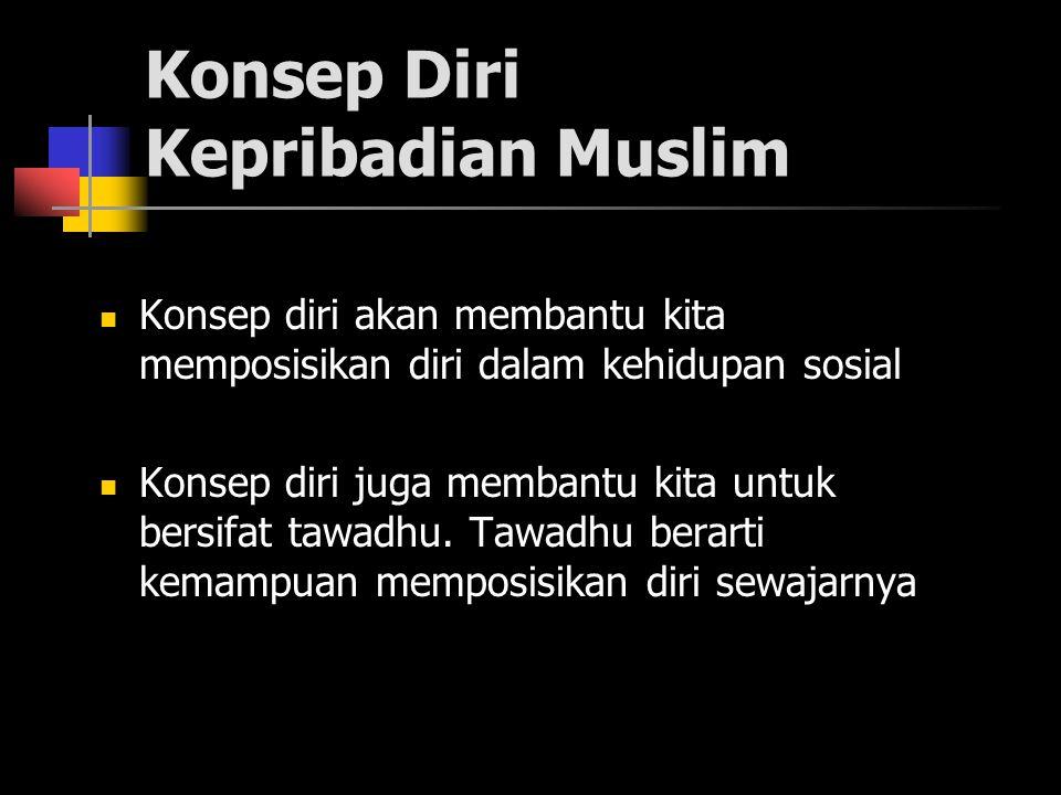 Konsep Diri Kepribadian Muslim