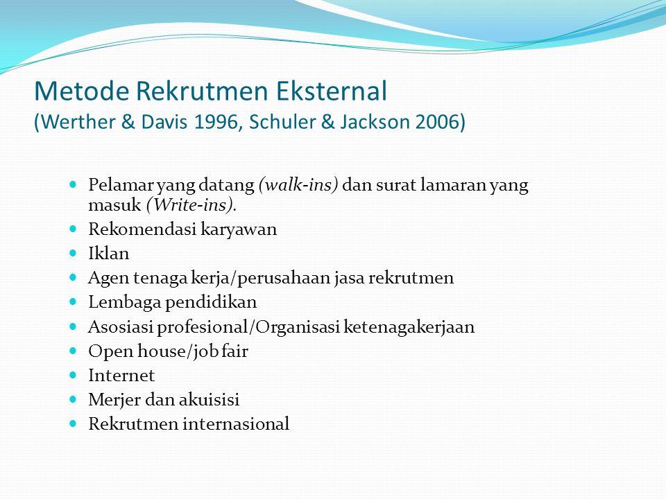 Metode Rekrutmen Eksternal (Werther & Davis 1996, Schuler & Jackson 2006)