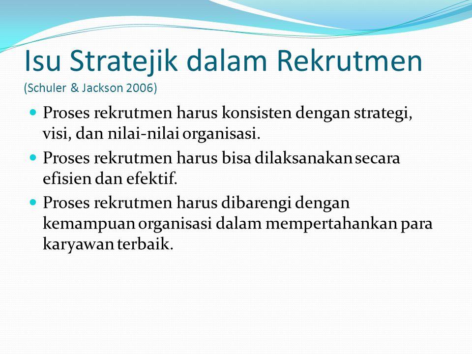 Isu Stratejik dalam Rekrutmen (Schuler & Jackson 2006)