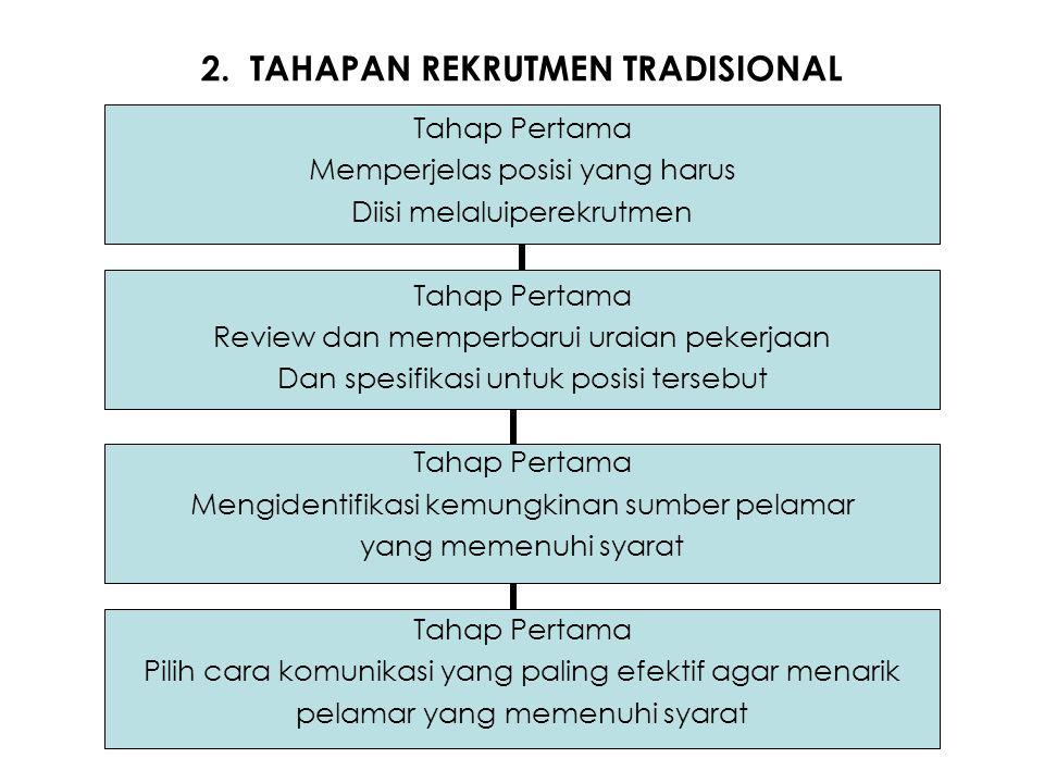 2. TAHAPAN REKRUTMEN TRADISIONAL