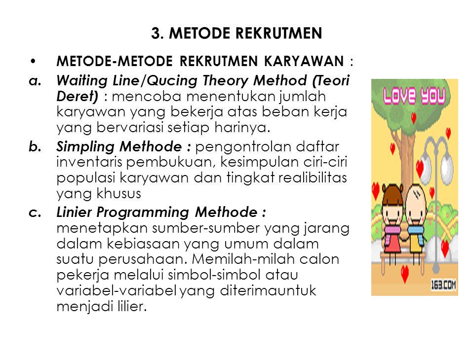 3. METODE REKRUTMEN METODE-METODE REKRUTMEN KARYAWAN :