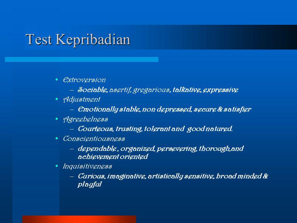 Test Kepribadian Extroversion