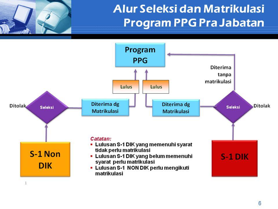 Alur Seleksi dan Matrikulasi Program PPG Pra Jabatan