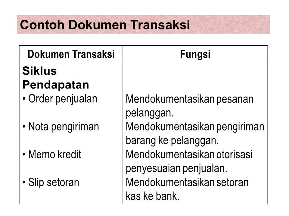 Contoh Dokumen Transaksi