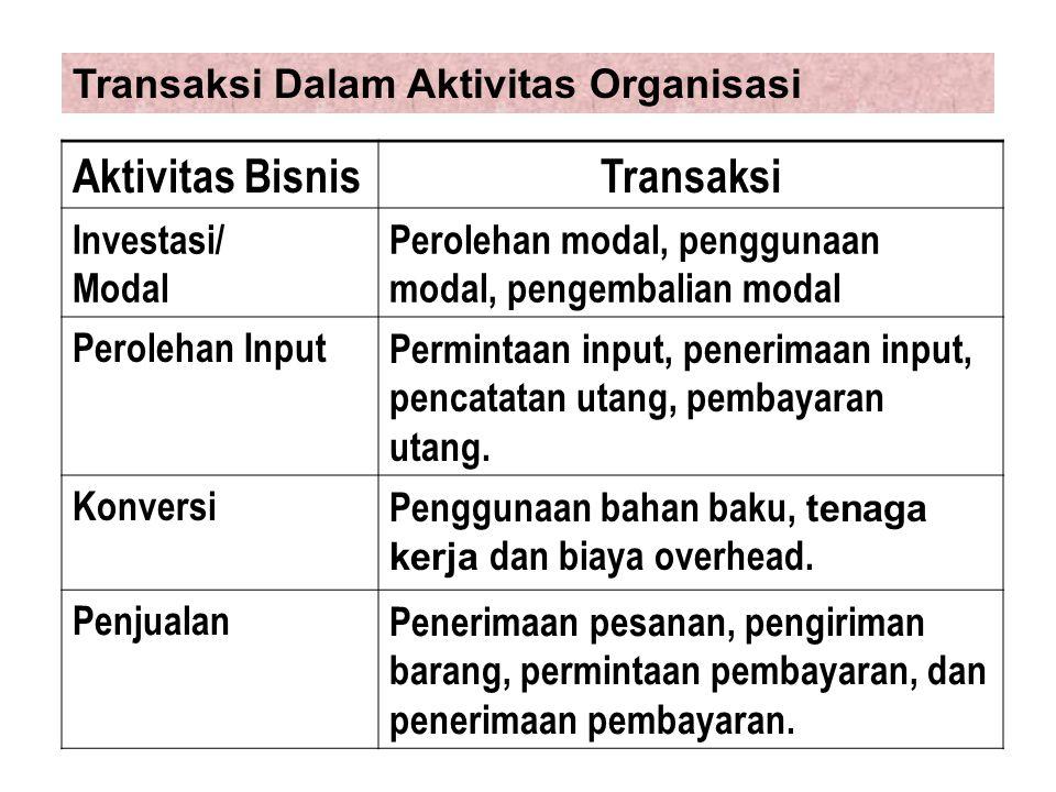 Aktivitas Bisnis Transaksi Transaksi Dalam Aktivitas Organisasi