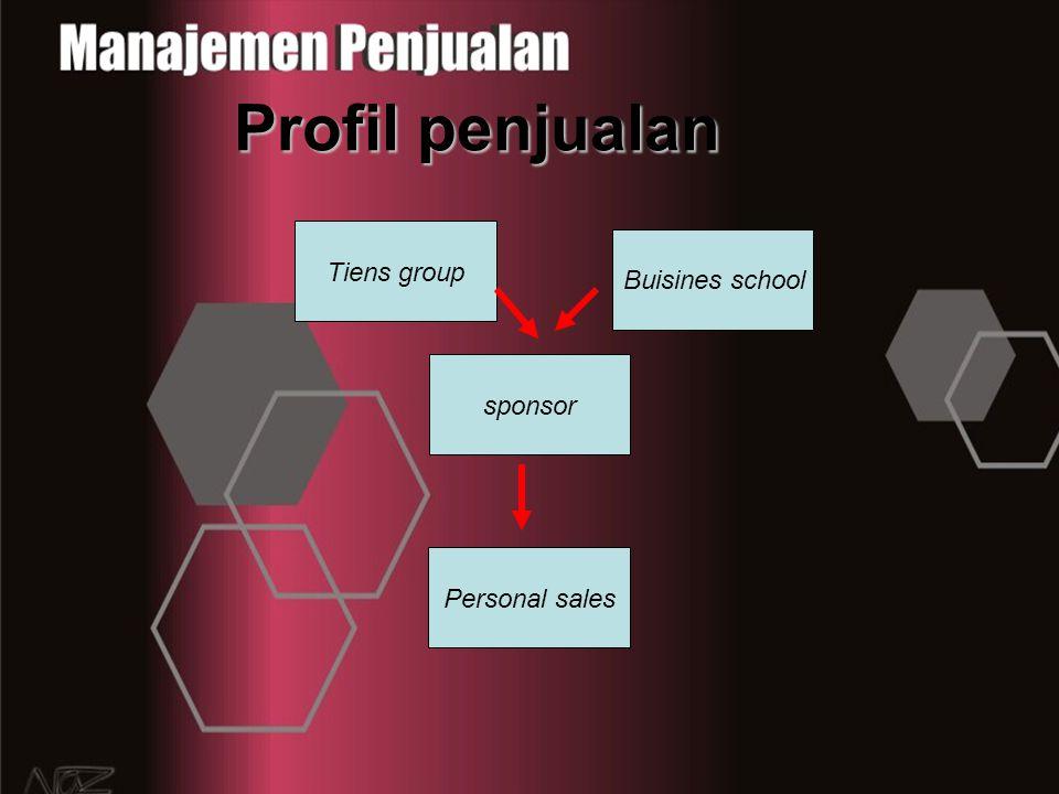 Profil penjualan