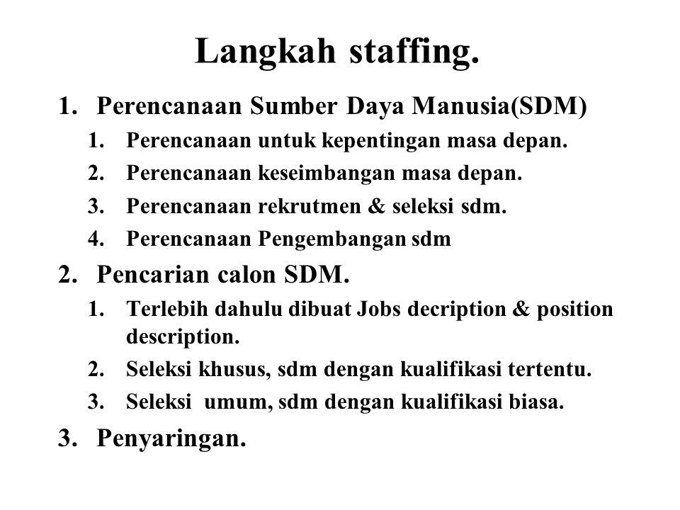 Langkah staffing. Perencanaan Sumber Daya Manusia(SDM)