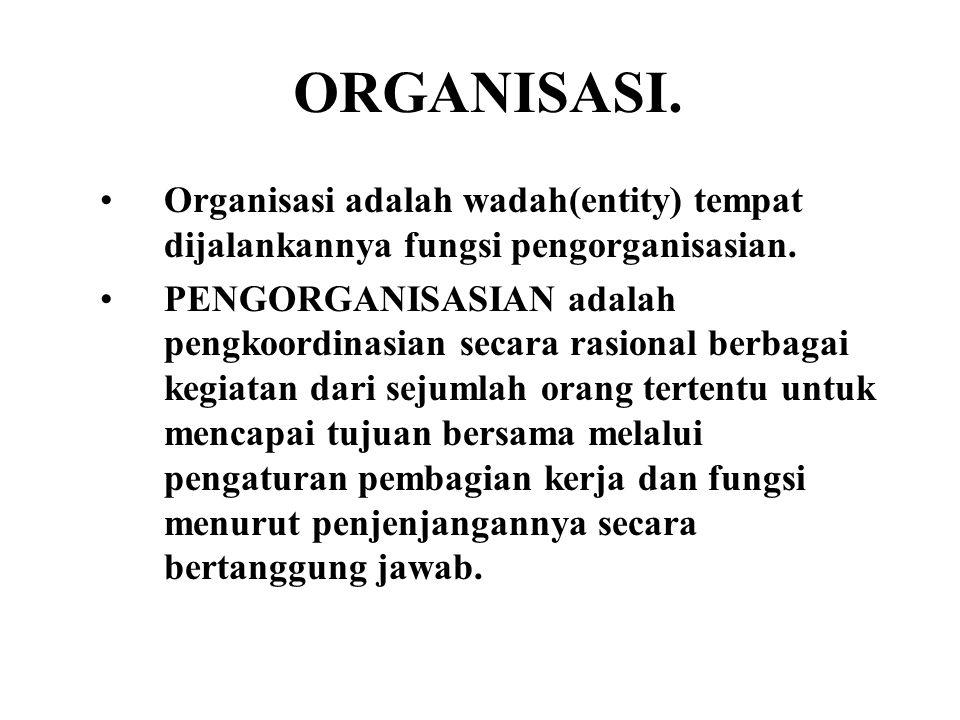 ORGANISASI. Organisasi adalah wadah(entity) tempat dijalankannya fungsi pengorganisasian.