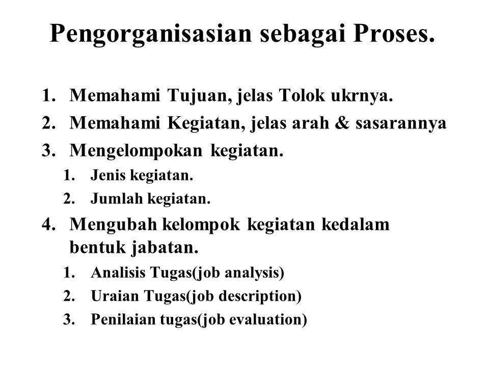 Pengorganisasian sebagai Proses.