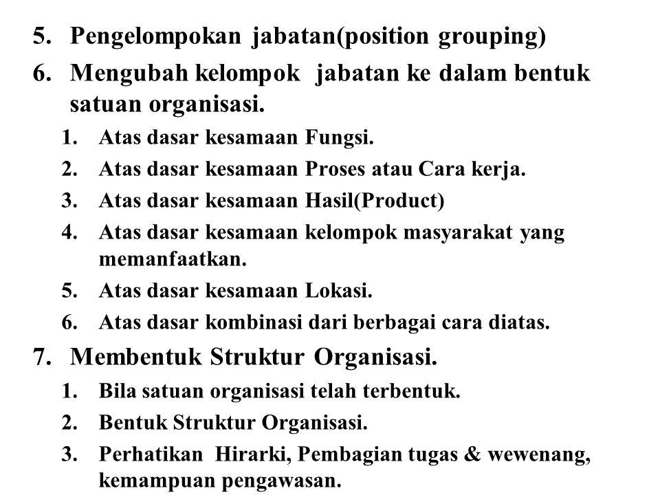 Pengelompokan jabatan(position grouping)