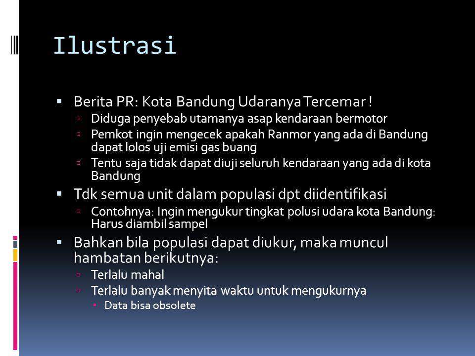 Ilustrasi Berita PR: Kota Bandung Udaranya Tercemar !