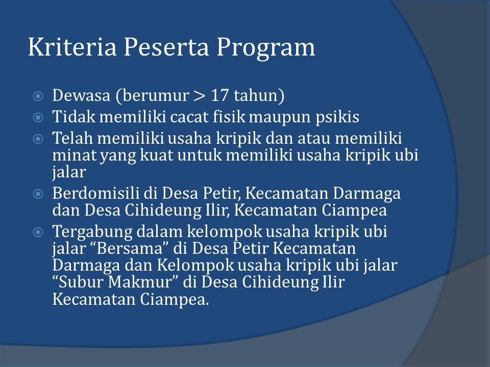 Kriteria Peserta Program