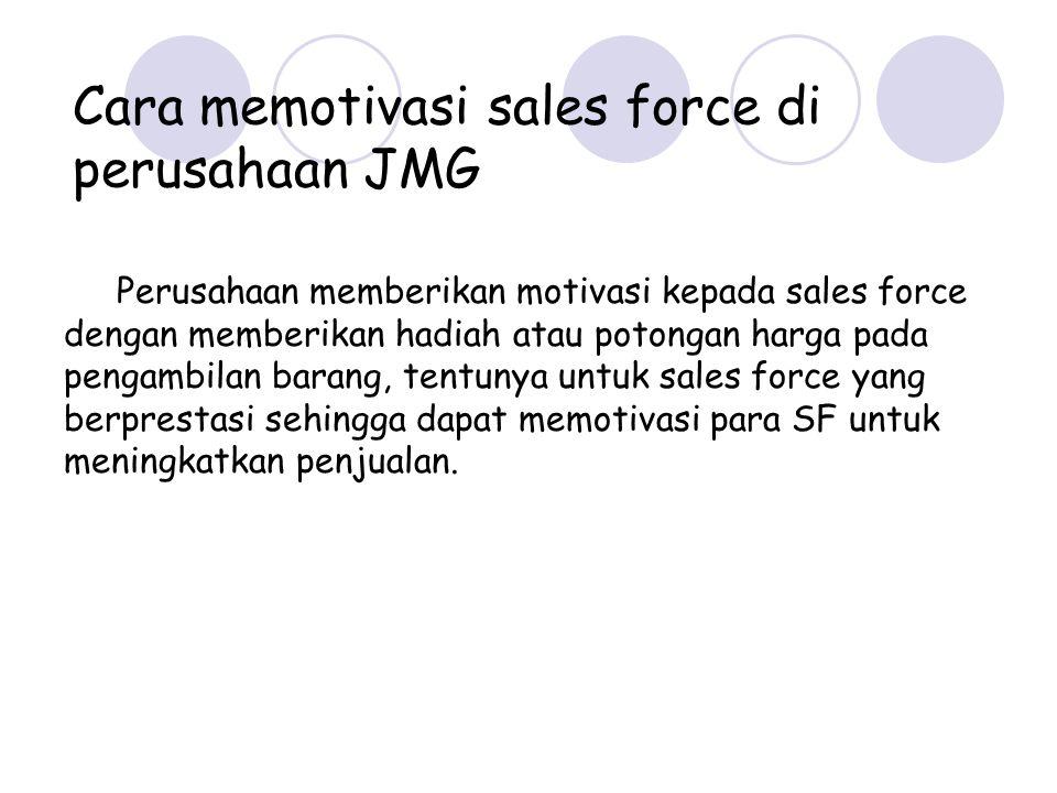 Cara memotivasi sales force di perusahaan JMG