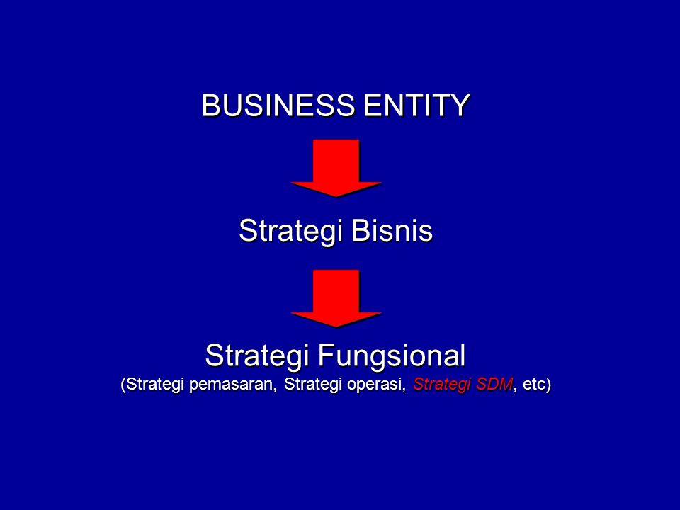 (Strategi pemasaran, Strategi operasi, Strategi SDM, etc)