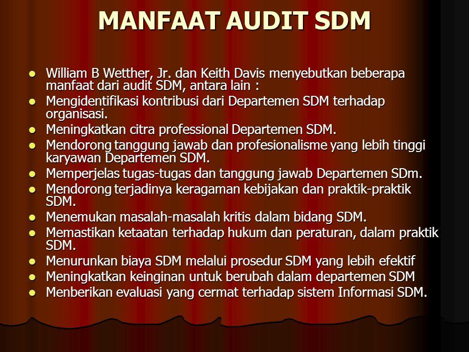 MANFAAT AUDIT SDM William B Wetther, Jr. dan Keith Davis menyebutkan beberapa manfaat dari audit SDM, antara lain :
