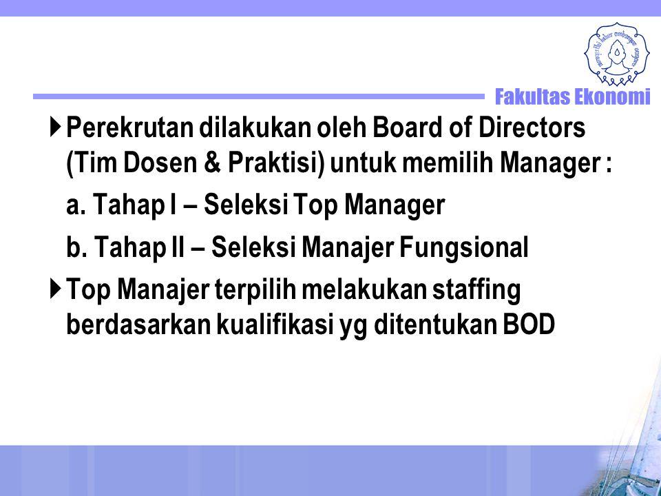 Perekrutan dilakukan oleh Board of Directors (Tim Dosen & Praktisi) untuk memilih Manager :
