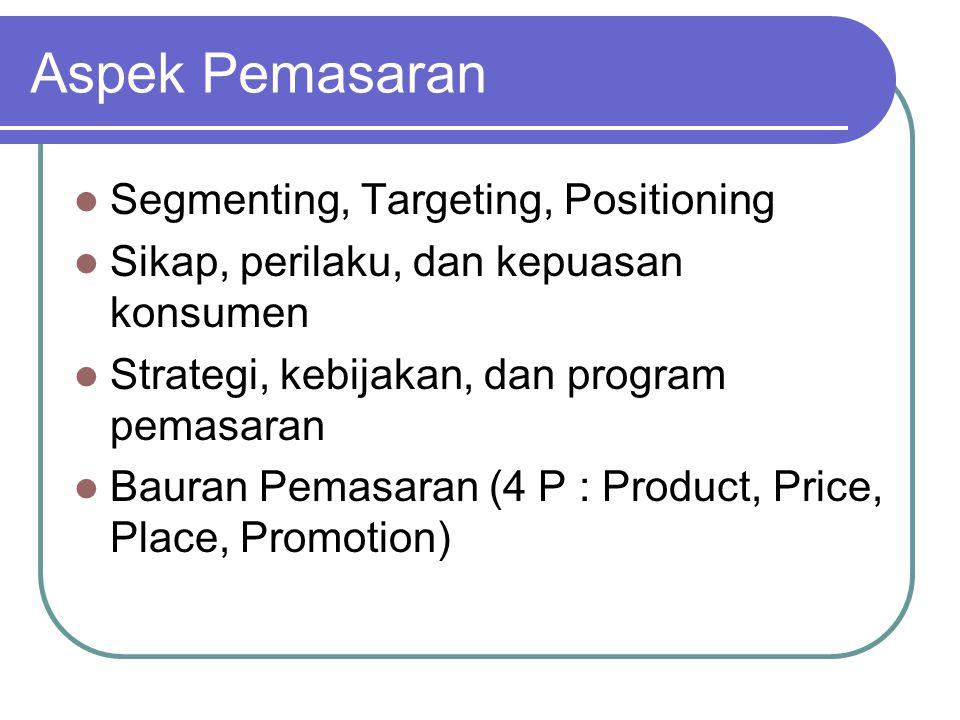 Aspek Pemasaran Segmenting, Targeting, Positioning