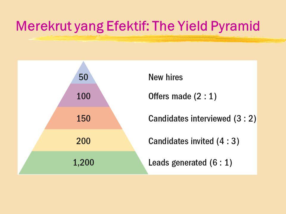 Merekrut yang Efektif: The Yield Pyramid