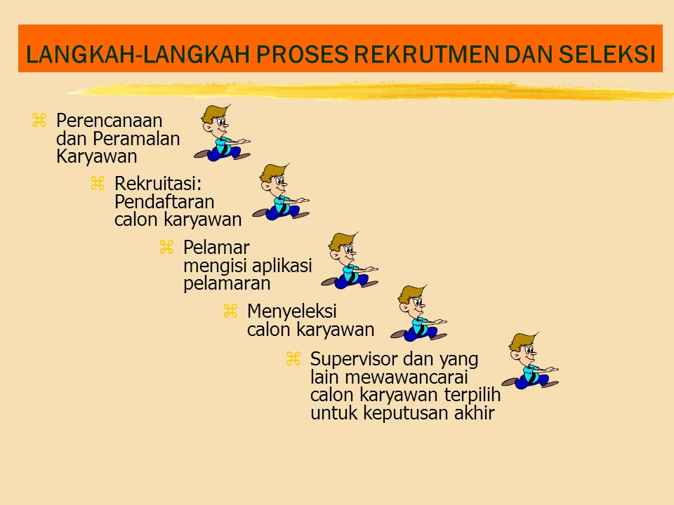 LANGKAH-LANGKAH PROSES REKRUTMEN DAN SELEKSI