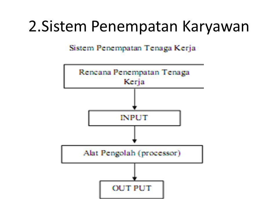 2.Sistem Penempatan Karyawan