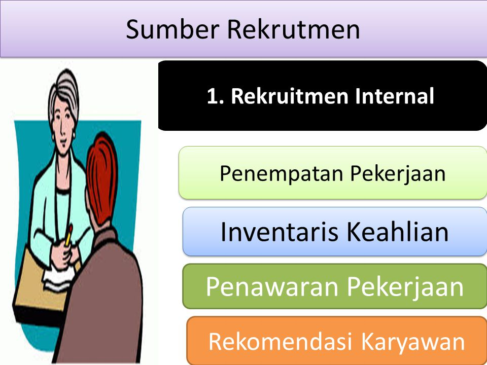 Sumber Rekrutmen Inventaris Keahlian Penawaran Pekerjaan
