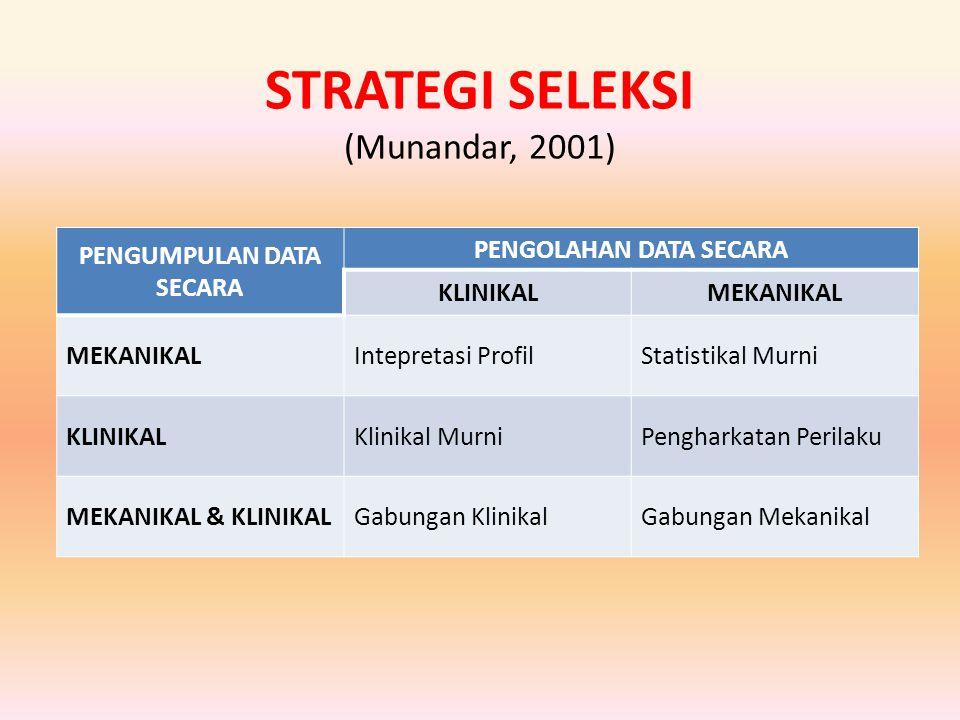 STRATEGI SELEKSI (Munandar, 2001)