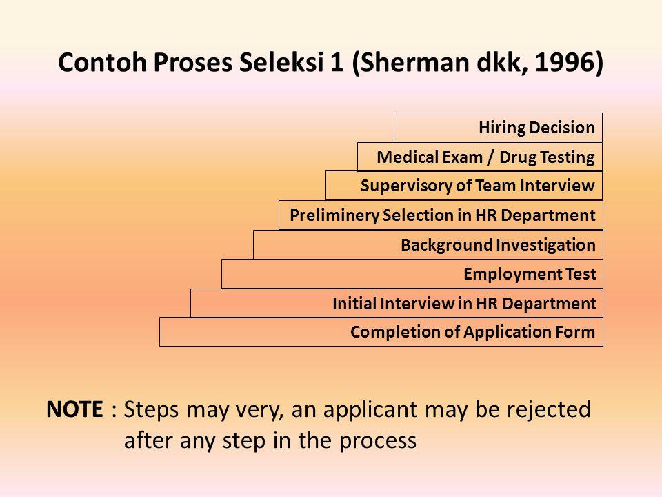 Contoh Proses Seleksi 1 (Sherman dkk, 1996)