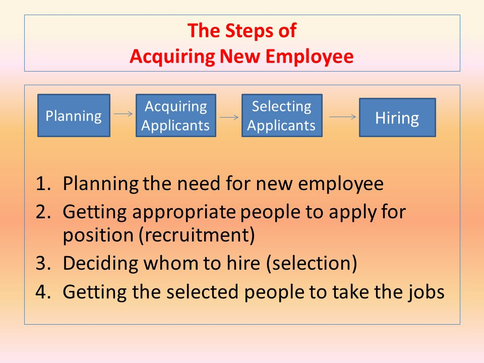 The Steps of Acquiring New Employee
