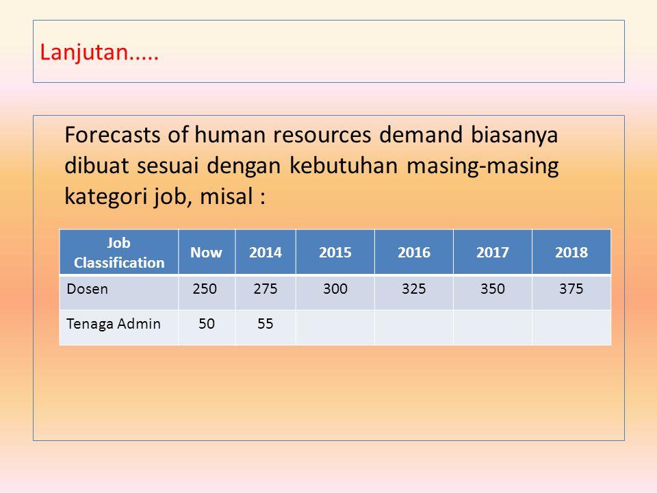 Lanjutan..... Forecasts of human resources demand biasanya dibuat sesuai dengan kebutuhan masing-masing kategori job, misal :
