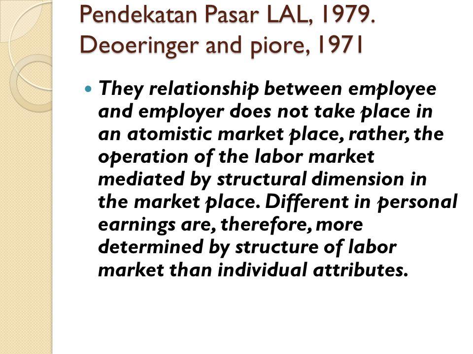 Pendekatan Pasar LAL, 1979. Deoeringer and piore, 1971