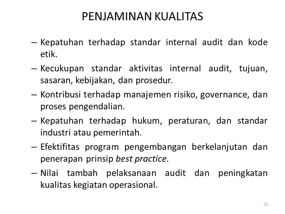 PENJAMINAN KUALITAS Kepatuhan terhadap standar internal audit dan kode etik.
