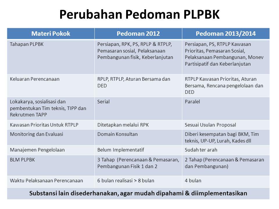 Perubahan Pedoman PLPBK