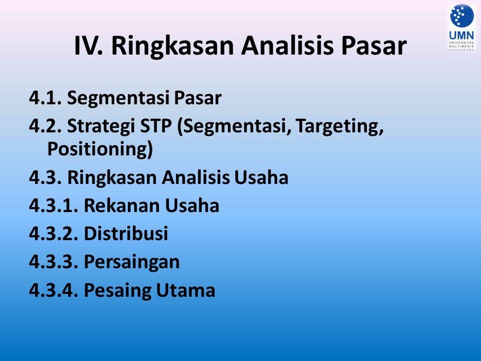IV. Ringkasan Analisis Pasar