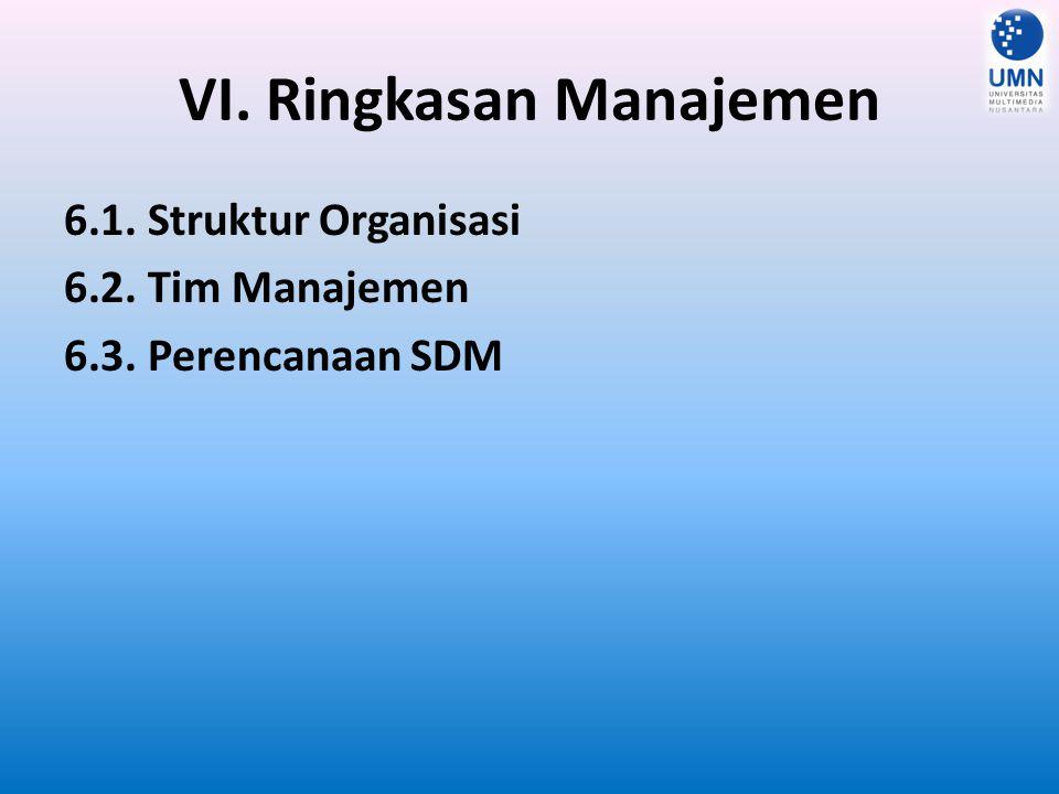 VI. Ringkasan Manajemen