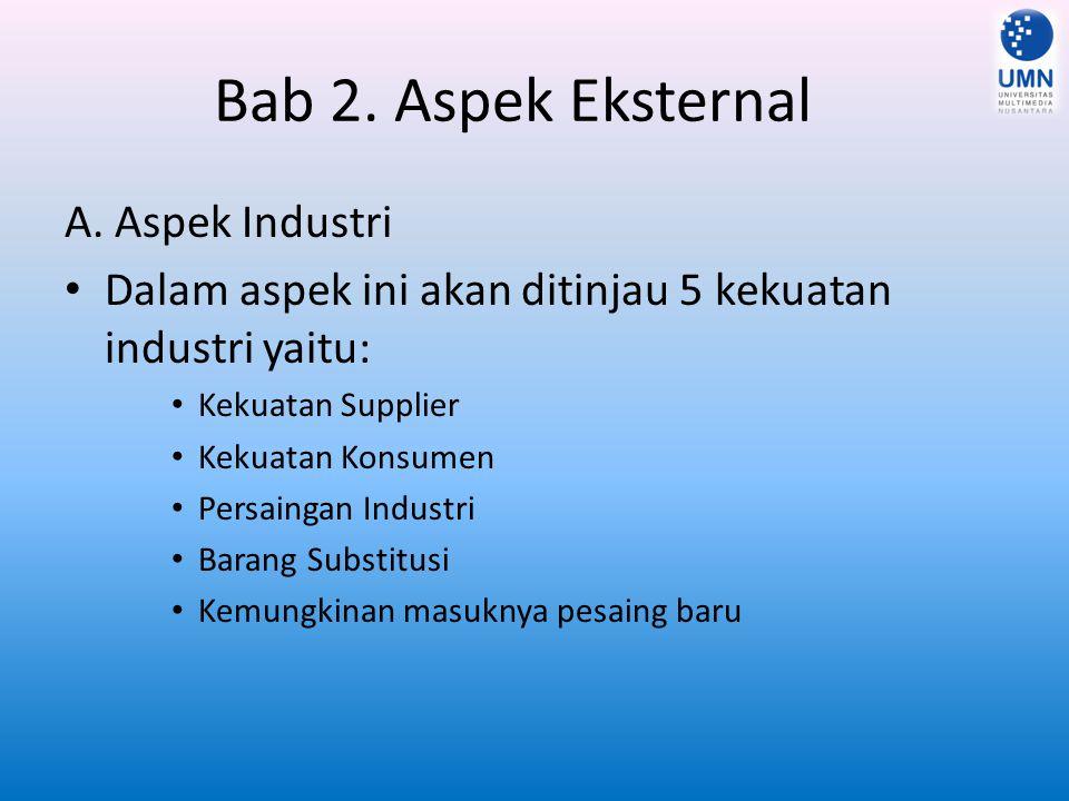 Bab 2. Aspek Eksternal A. Aspek Industri