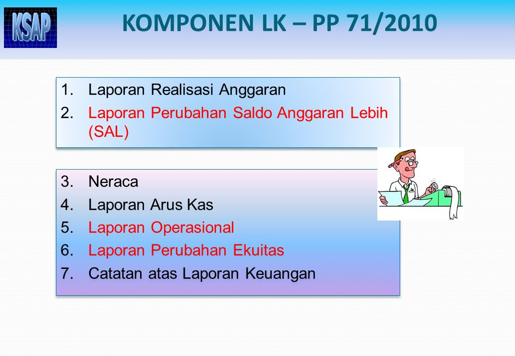 KOMPONEN LK – PP 71/2010 Laporan Realisasi Anggaran