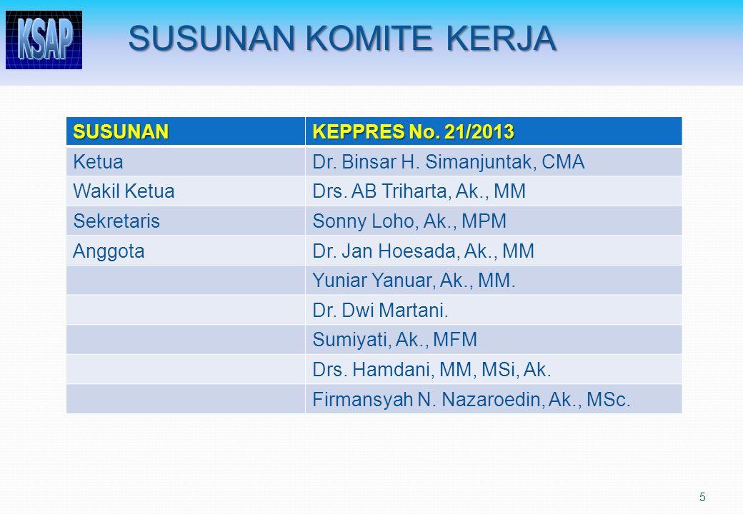 SUSUNAN KOMITE KERJA SUSUNAN KEPPRES No. 21/2013 Ketua