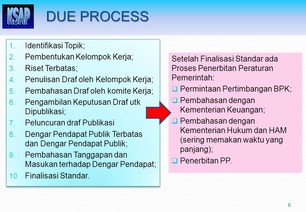 DUE PROCESS Identifikasi Topik; Pembentukan Kelompok Kerja;