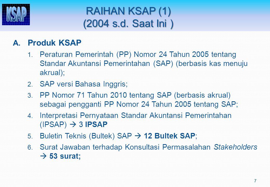 RAIHAN KSAP (1) (2004 s.d. Saat Ini )